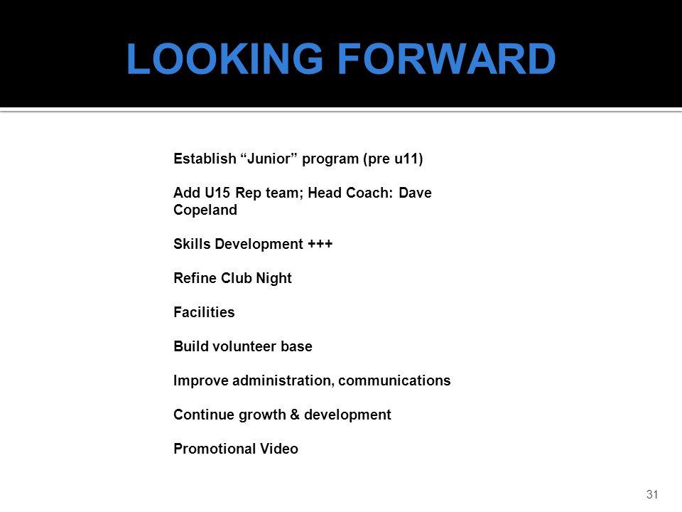LOOKING FORWARD Establish Junior program (pre u11)