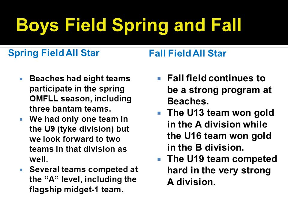 Boys Field Spring and Fall