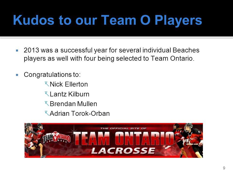Kudos to our Team O Players
