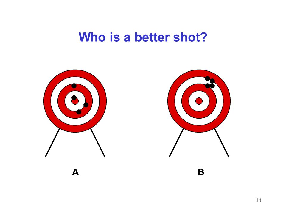 Who is a better shot A B