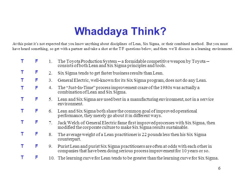 Whaddaya Think