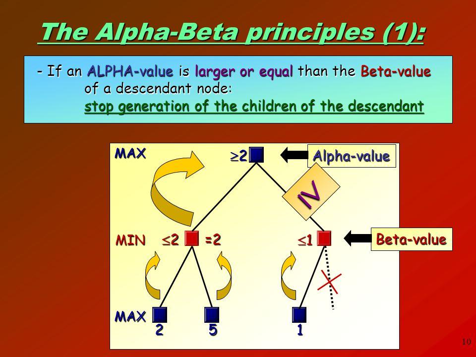 The Alpha-Beta principles (1):