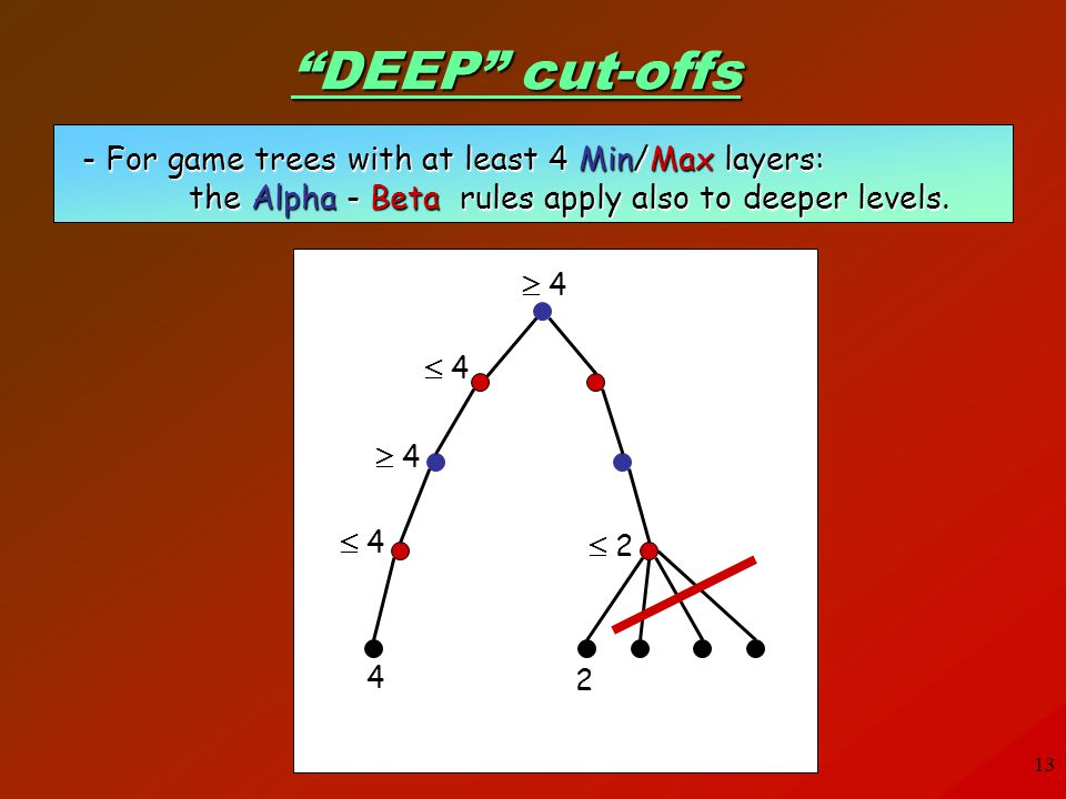 DEEP cut-offs - For game trees with at least 4 Min/Max layers: