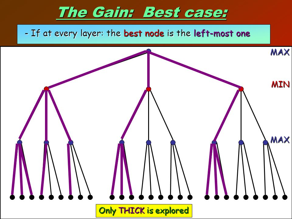 The Gain: Best case: - If at every layer: the best node is the left-most one.
