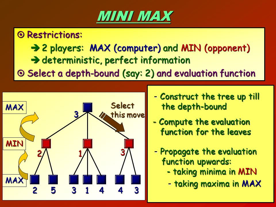 MINI MAX Restrictions: 2 players: MAX (computer) and MIN (opponent)
