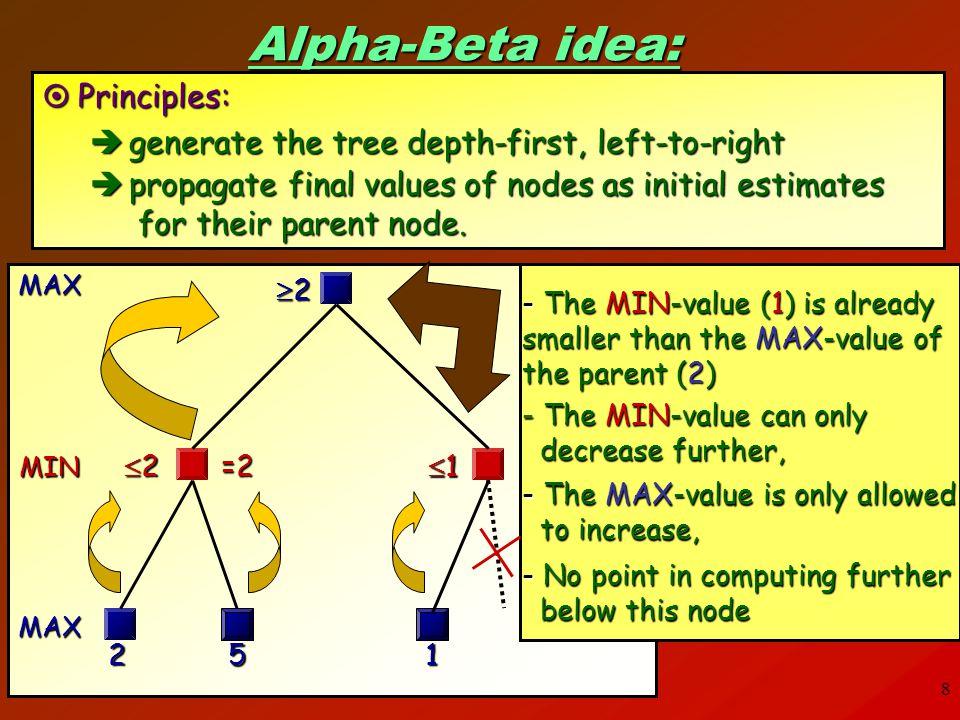 Alpha-Beta idea: Principles: