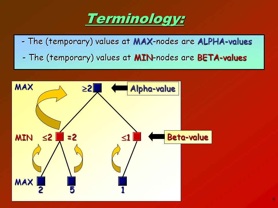 Terminology: - The (temporary) values at MAX-nodes are ALPHA-values