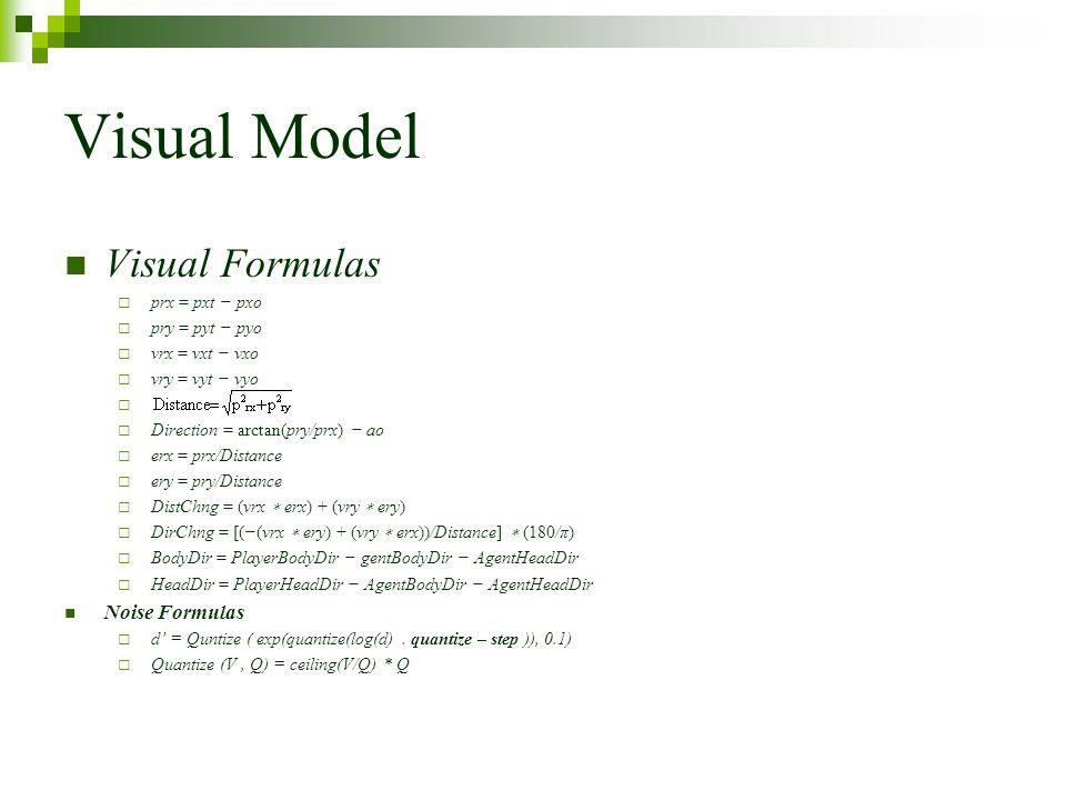 Visual Model Visual Formulas Noise Formulas prx = pxt − pxo