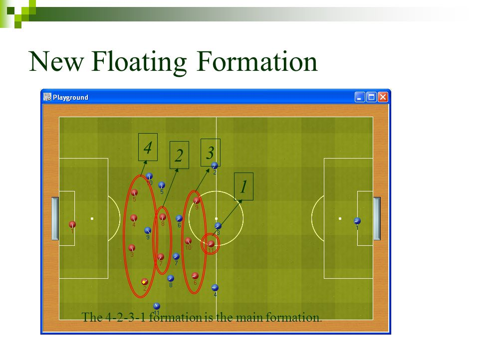 New Floating Formation