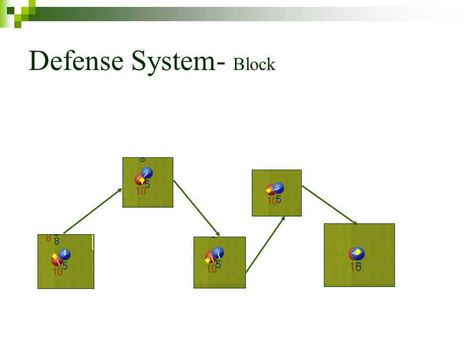 Defense System- Block