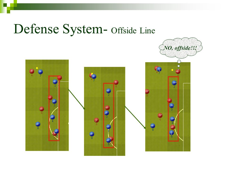 Defense System- Offside Line