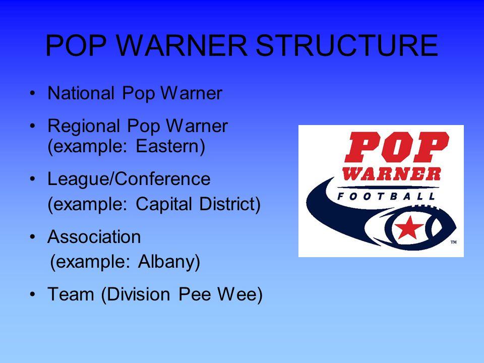POP WARNER STRUCTURE National Pop Warner