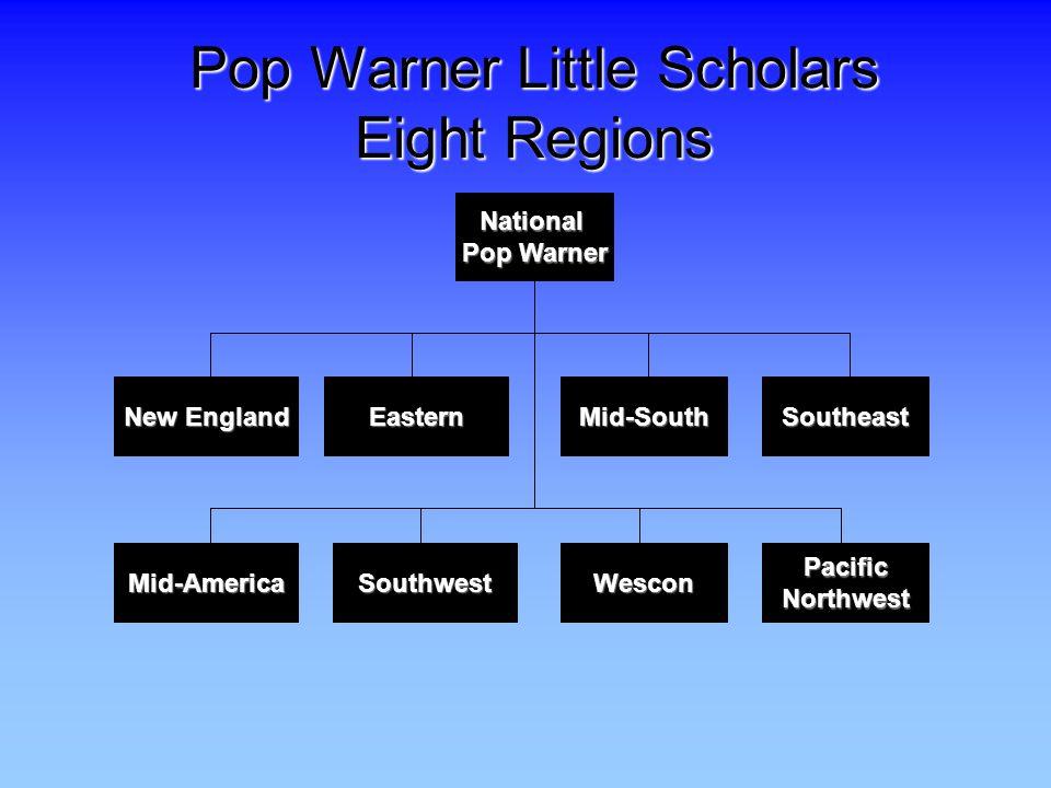 Pop Warner Little Scholars Eight Regions