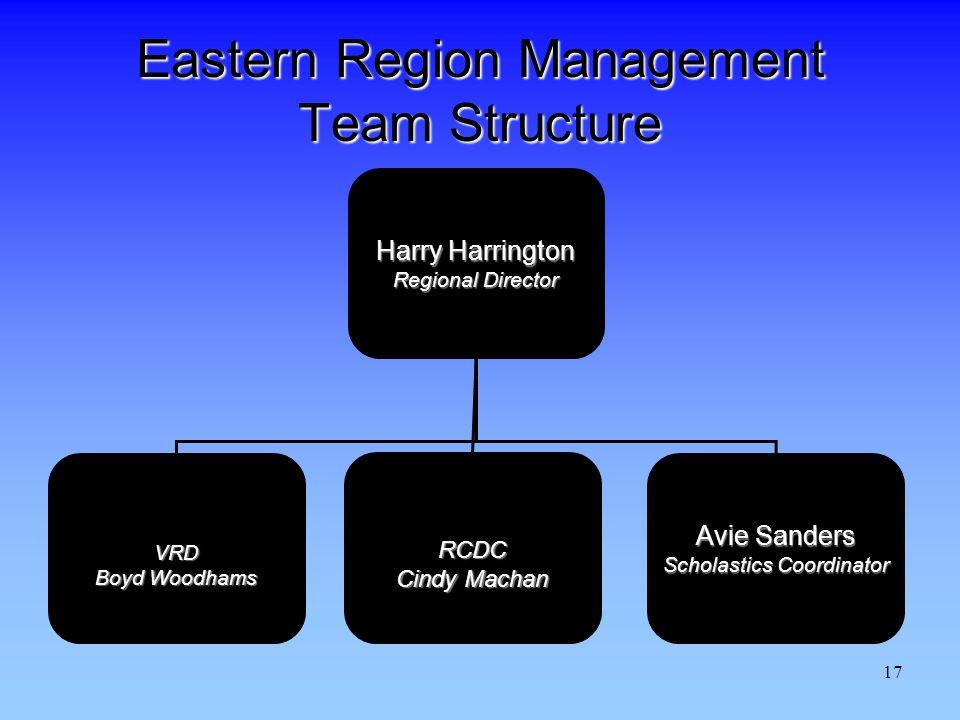 Eastern Region Management Team Structure