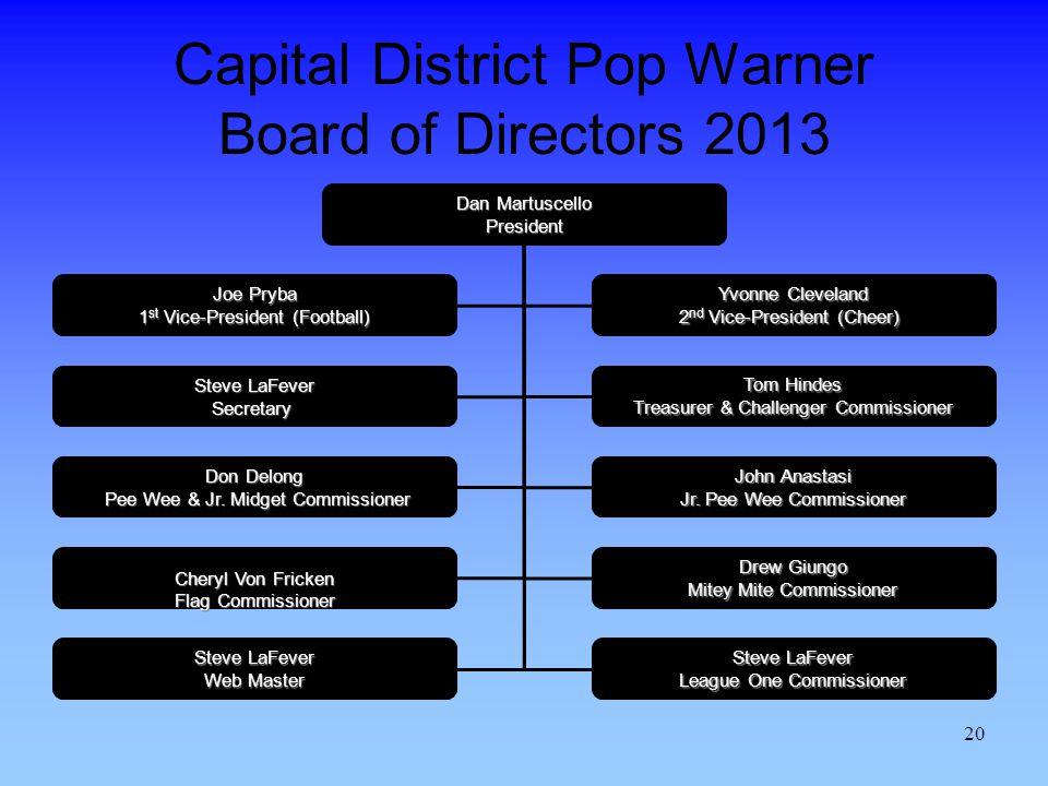 Capital District Pop Warner Board of Directors 2013