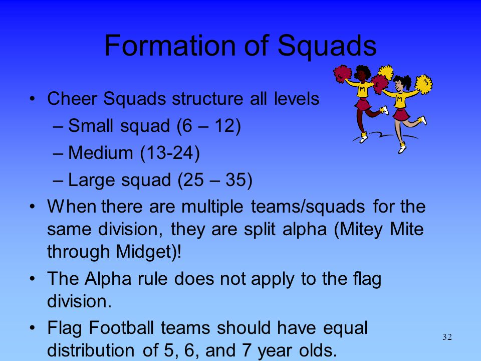 Formation of Squads Cheer Squads structure all levels