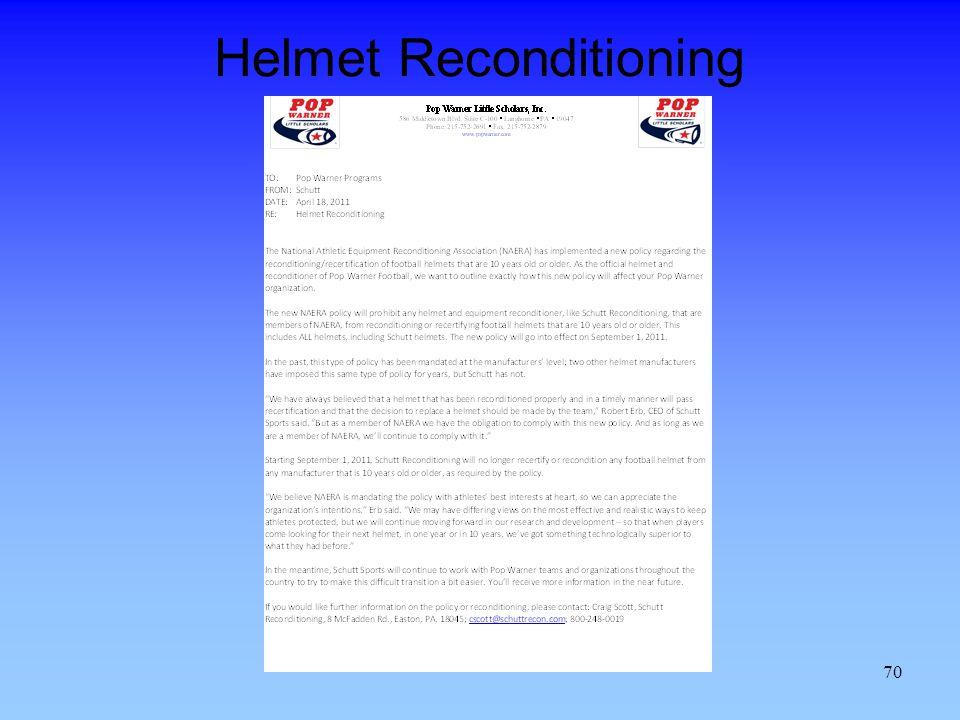 Helmet Reconditioning