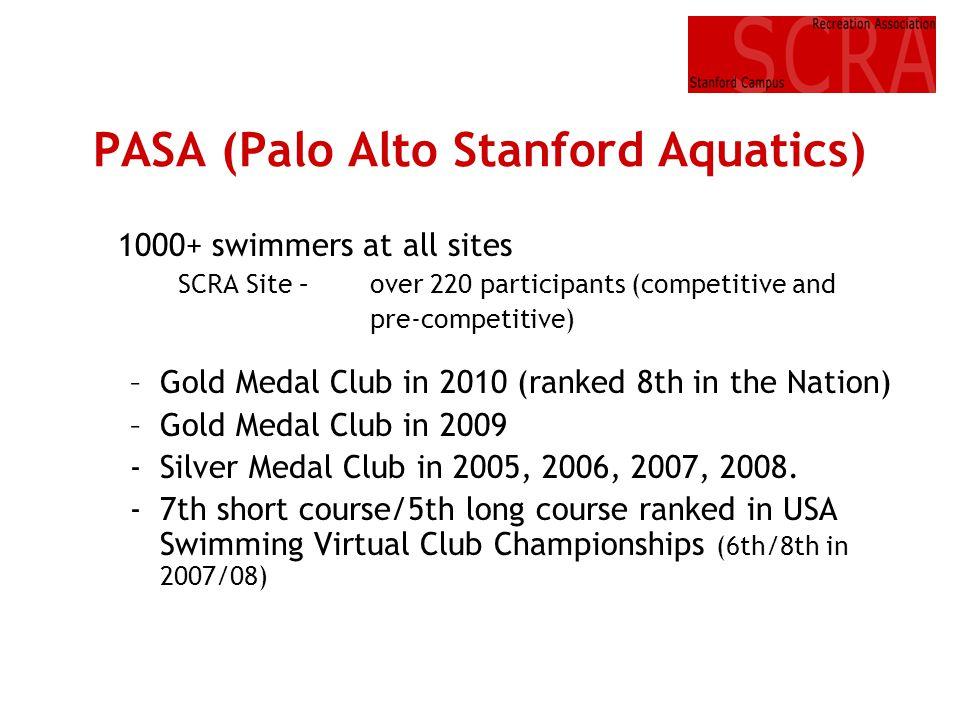PASA (Palo Alto Stanford Aquatics)