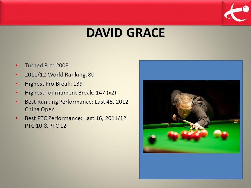 DAVID GRACE Turned Pro: 2008 2011/12 World Ranking: 80