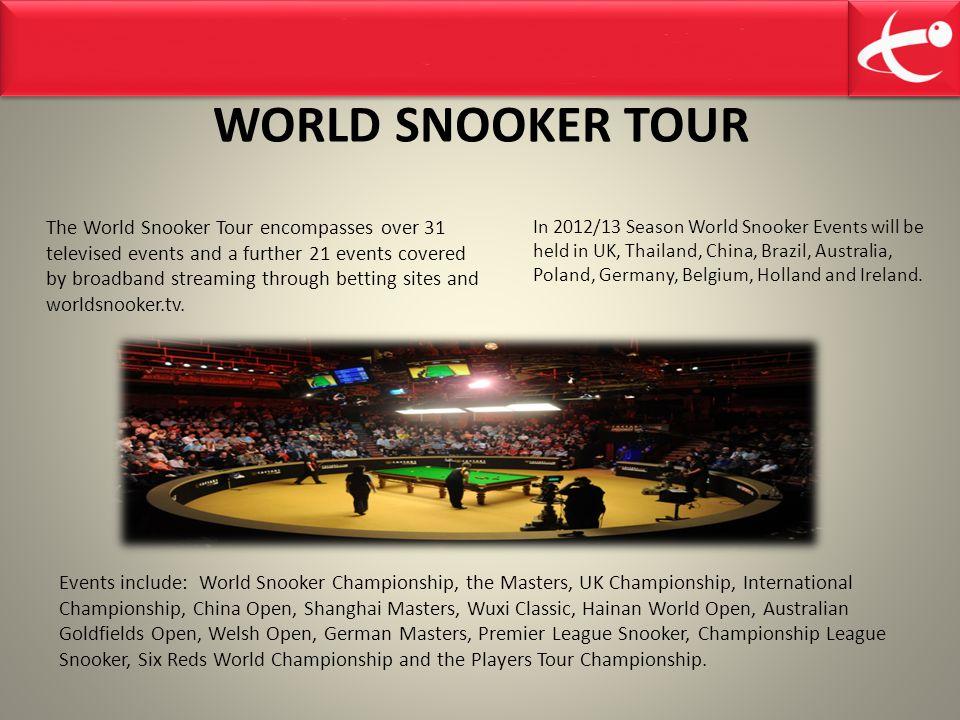WORLD SNOOKER TOUR