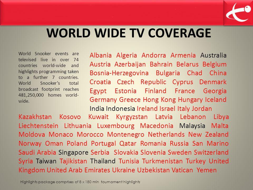 WORLD WIDE TV COVERAGE