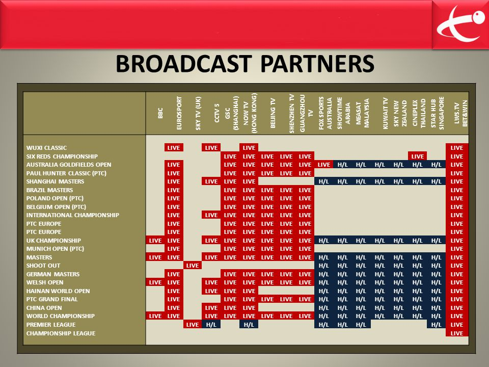 BROADCAST PARTNERS BBC EUROSPORT SKY TV (UK) CCTV 5 GSC (SHANGHAI)