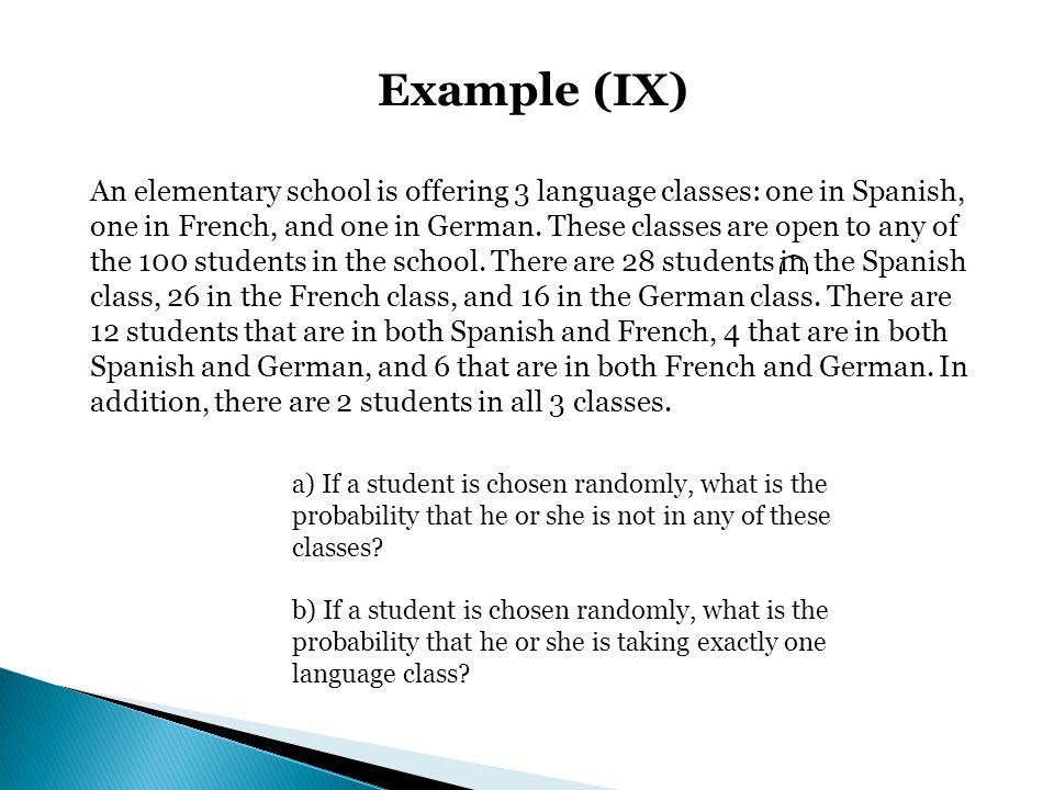 Example (IX)