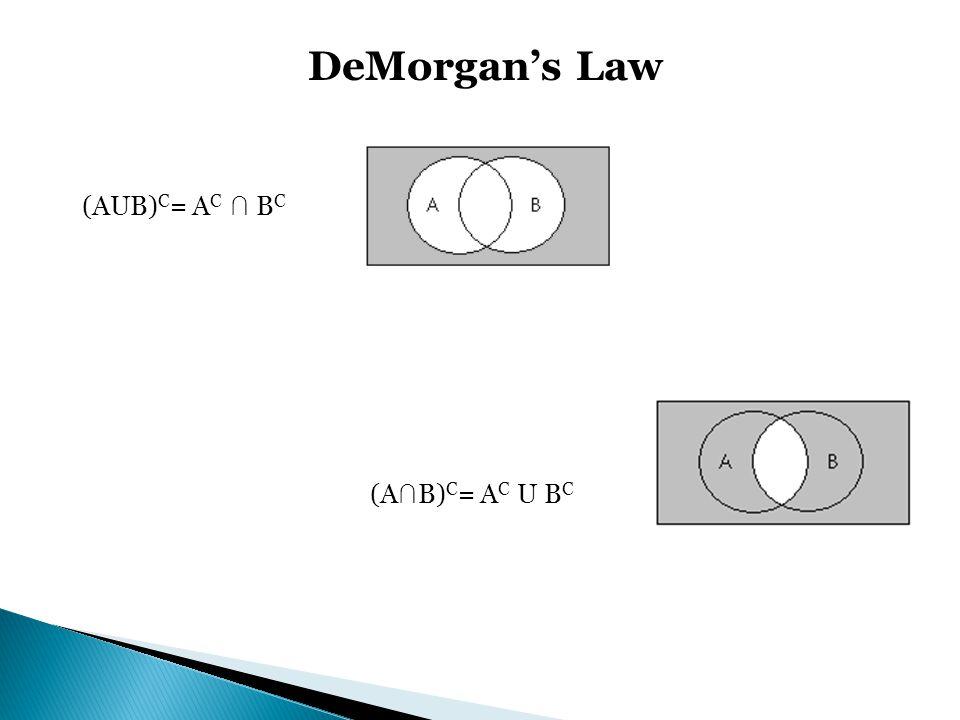 DeMorgan's Law (AUB)C= AC ∩ BC (A∩B)C= AC U BC