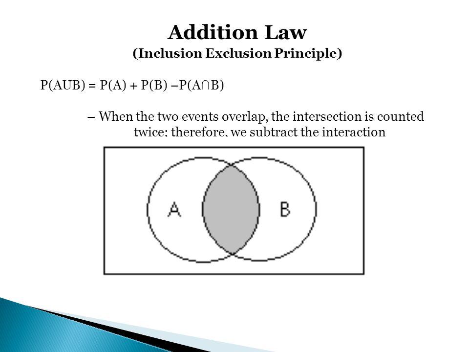 (Inclusion Exclusion Principle)