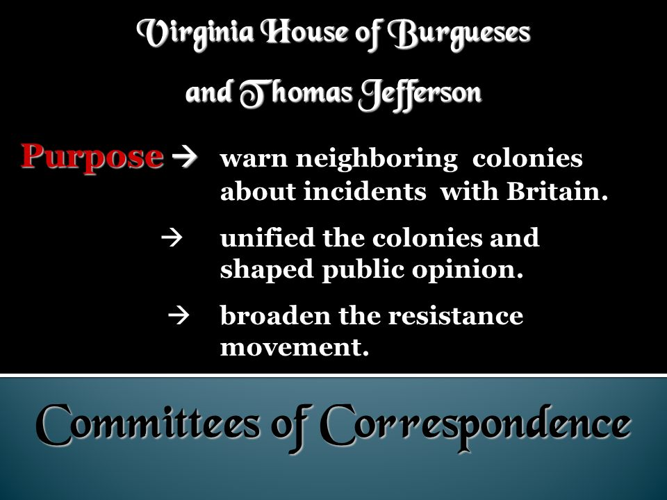 Virginia House of Burgueses Committees of Correspondence