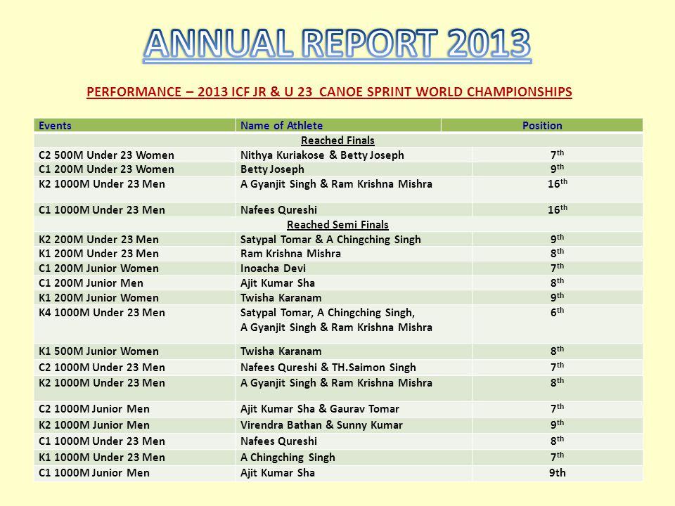 PERFORMANCE – 2013 ICF JR & U 23 CANOE SPRINT WORLD CHAMPIONSHIPS