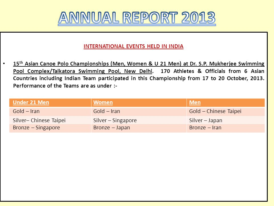 INTERNATIONAL EVENTS HELD IN INDIA