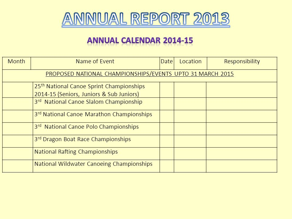PROPOSED NATIONAL CHAMPIONSHIPS/EVENTS UPTO 31 MARCH 2015