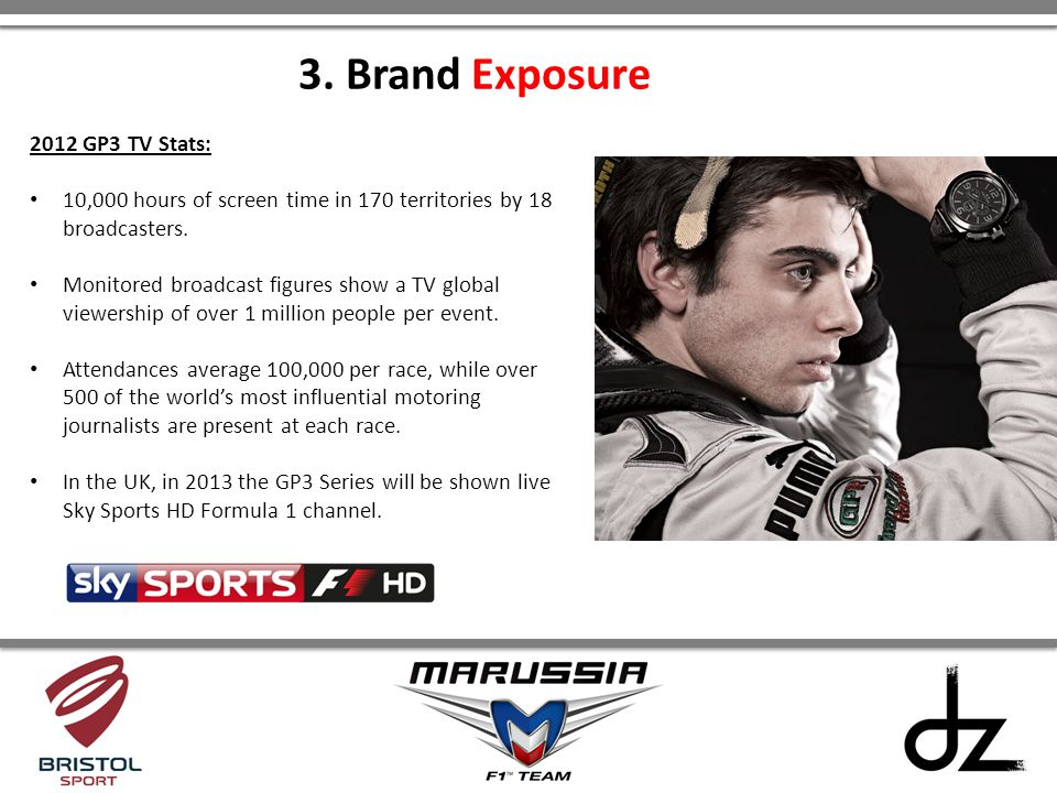 3. Brand Exposure 2012 GP3 TV Stats: