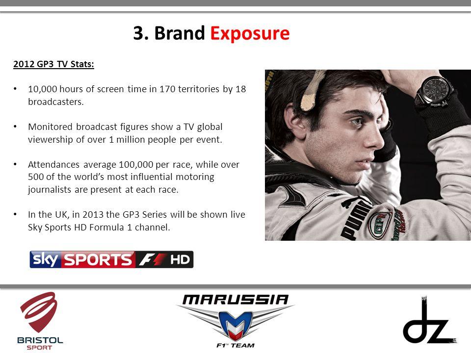 3. Brand Exposure 2012 GP3 TV Stats: