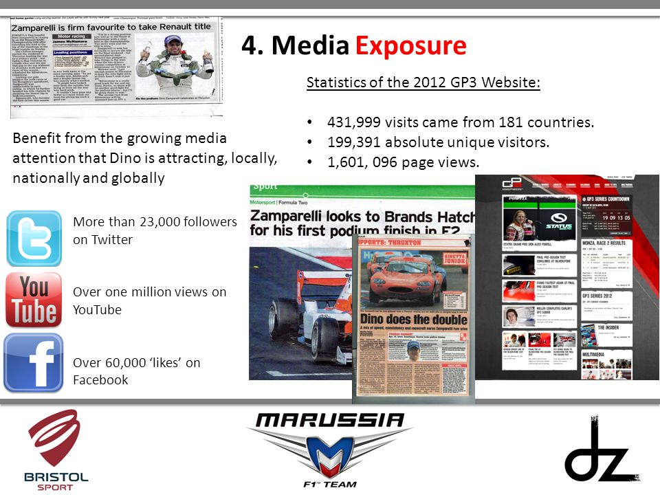 4. Media Exposure Statistics of the 2012 GP3 Website: