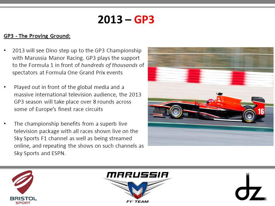 2013 – GP3 GP3 - The Proving Ground: