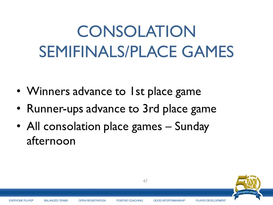 CONSOLATION SEMIFINALS/PLACE GAMES