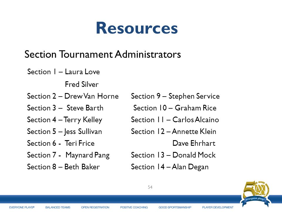 Resources Section Tournament Administrators Section 1 – Laura Love