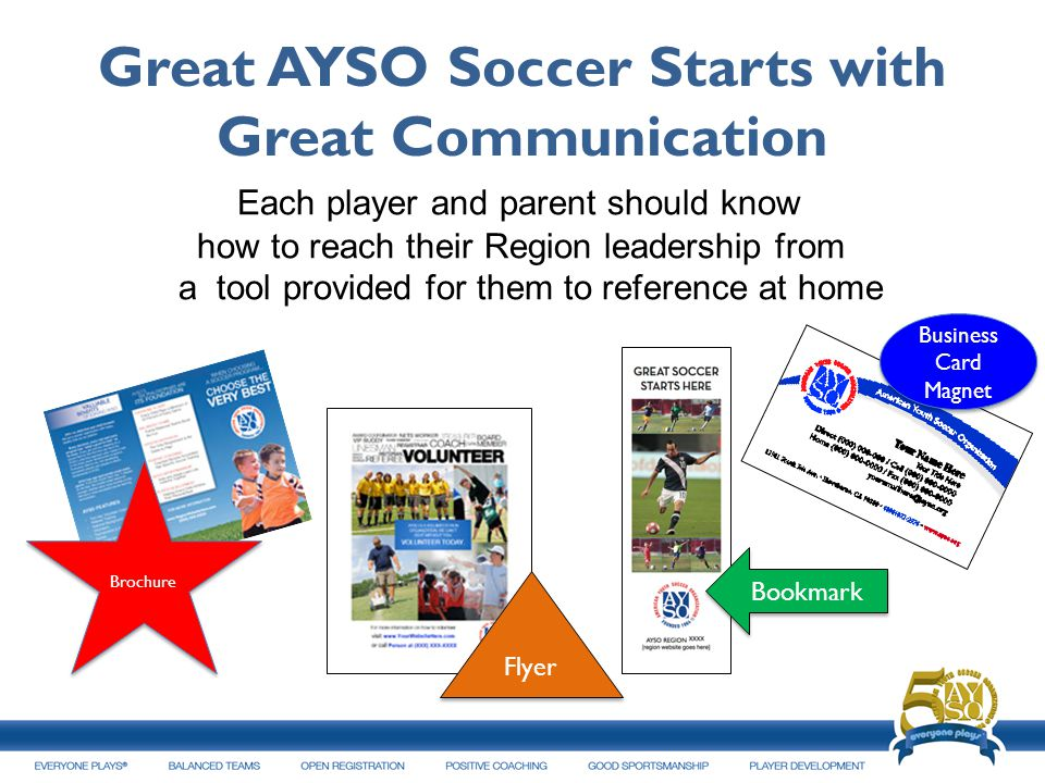 Great AYSO Soccer Starts with Great Communication