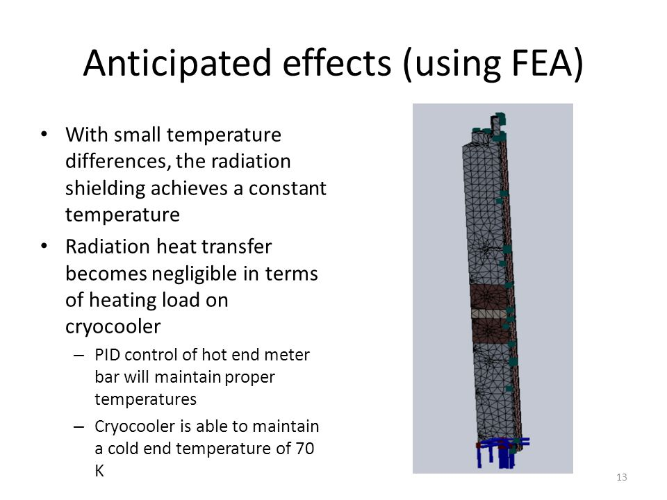 Anticipated effects (using FEA)