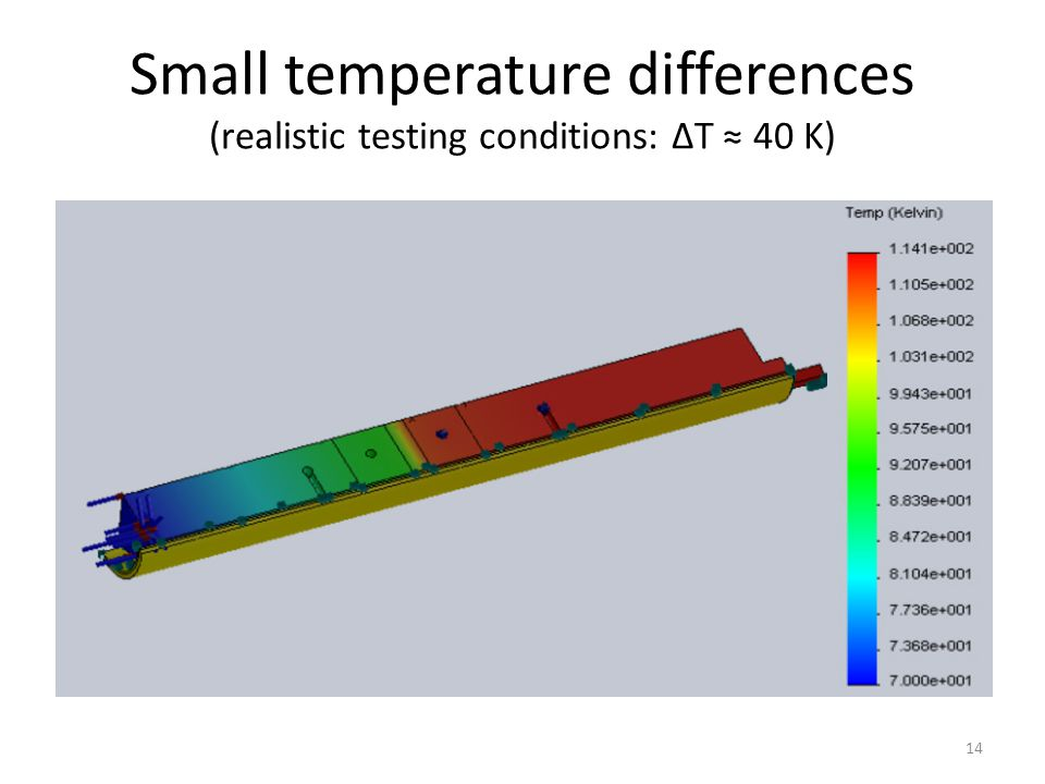 Small temperature differences (realistic testing conditions: ΔT ≈ 40 K)