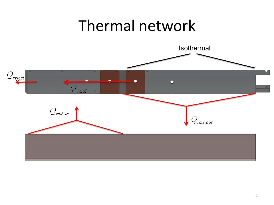 Thermal network Isothermal