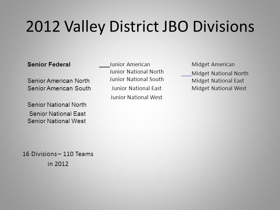 2012 Valley District JBO Divisions