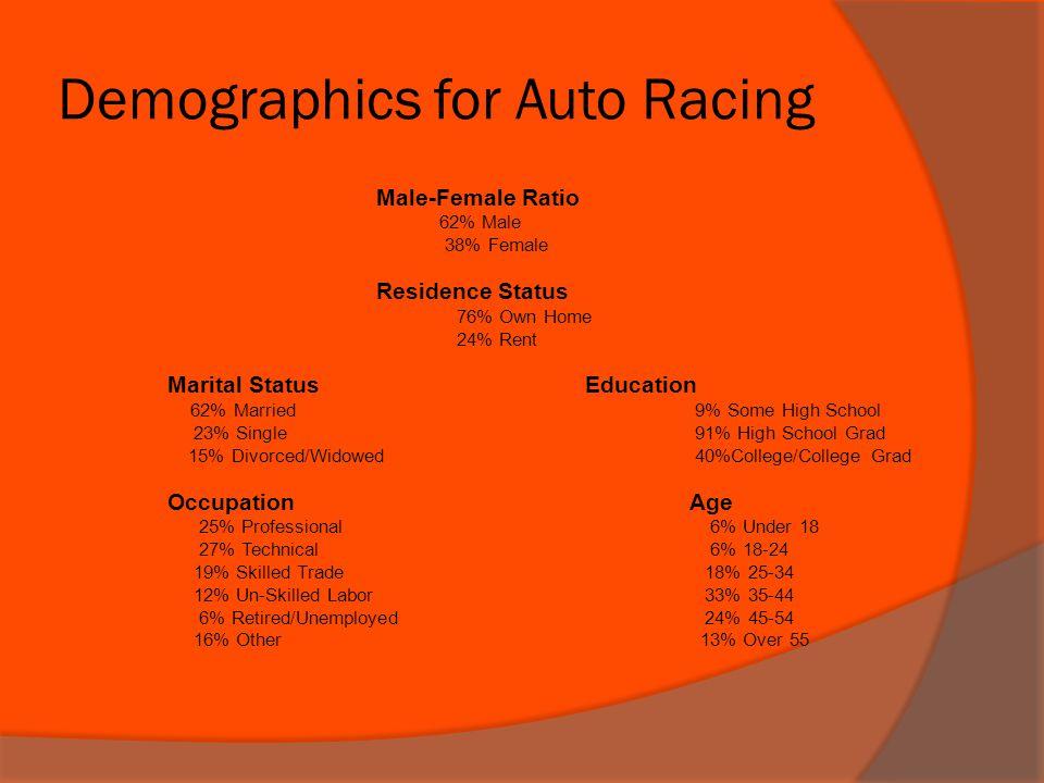 Demographics for Auto Racing