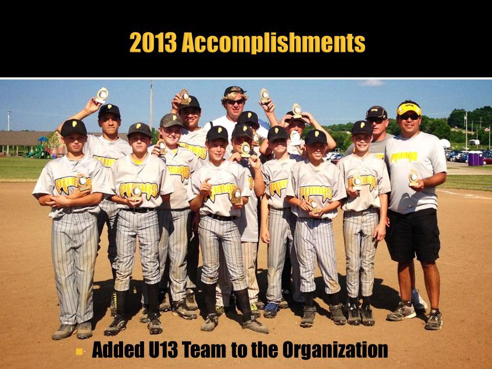 2013 Accomplishments Added U13 Team to the Organization
