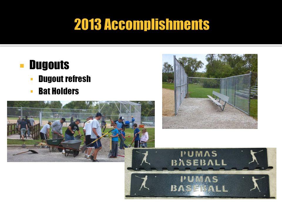 2013 Accomplishments Dugouts Dugout refresh Bat Holders