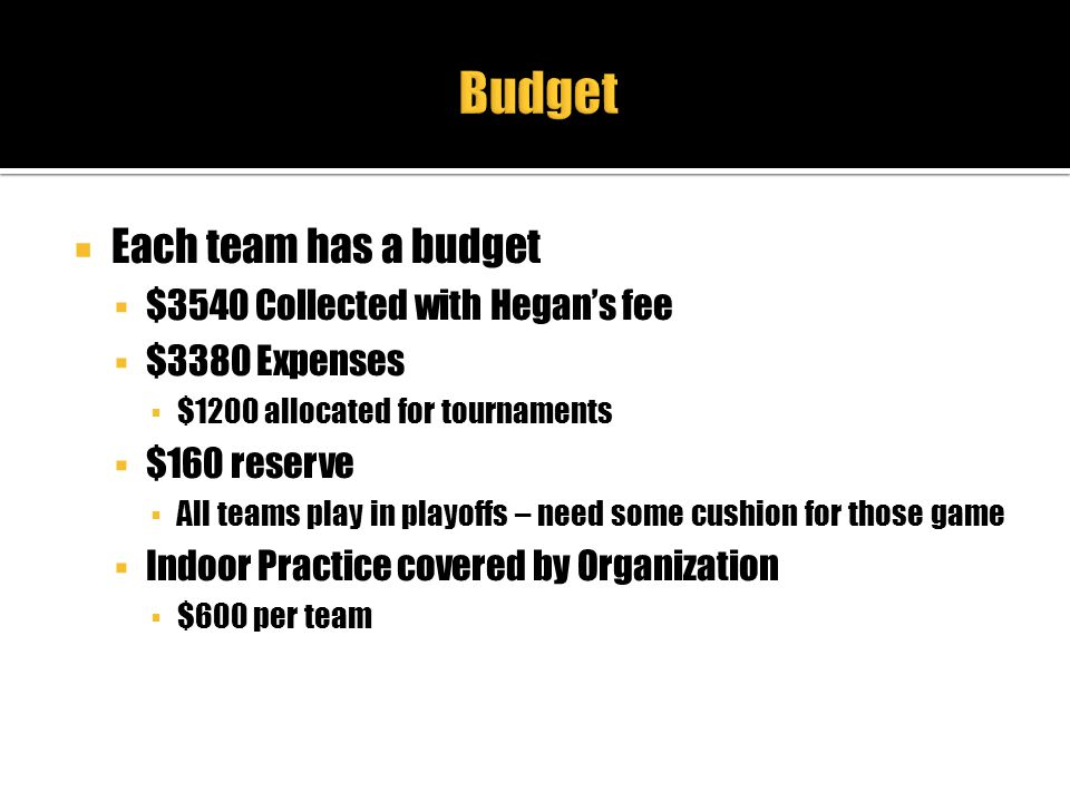 Budget Each team has a budget $3540 Collected with Hegan's fee