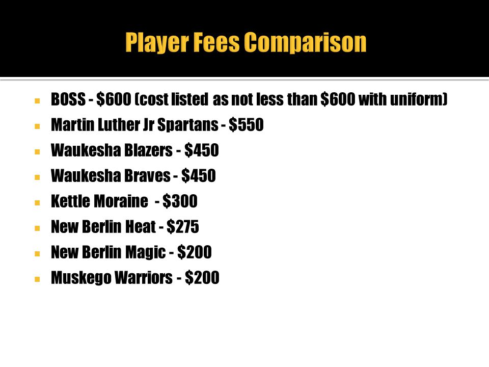 Player Fees Comparison