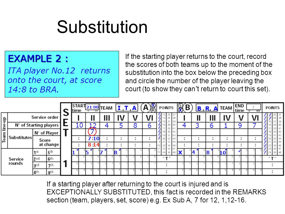 Substitution EXAMPLE 2 :